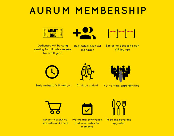 Aurum Benefits